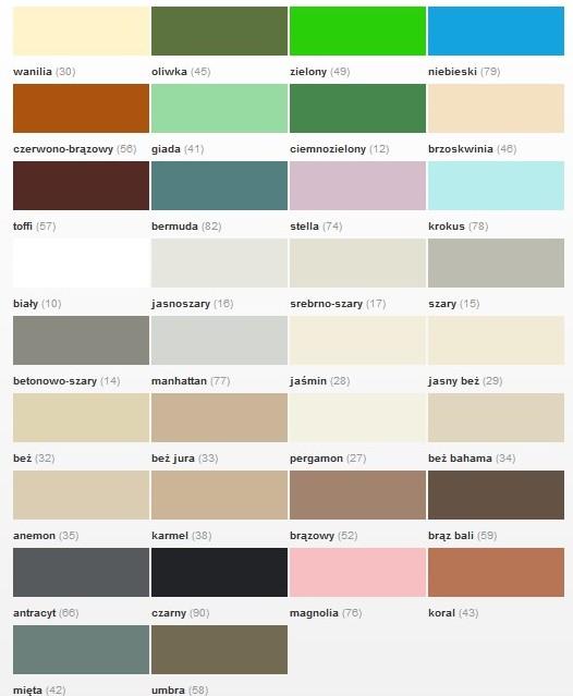 kolory sopro
